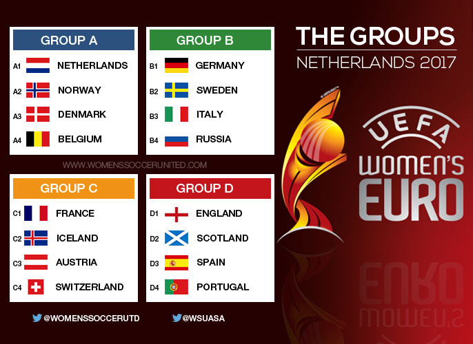 euro2017-draw-result